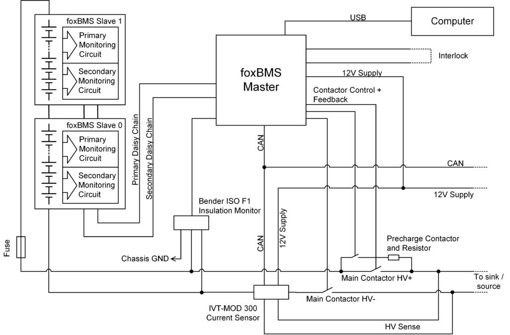 Battery System Block Diagram